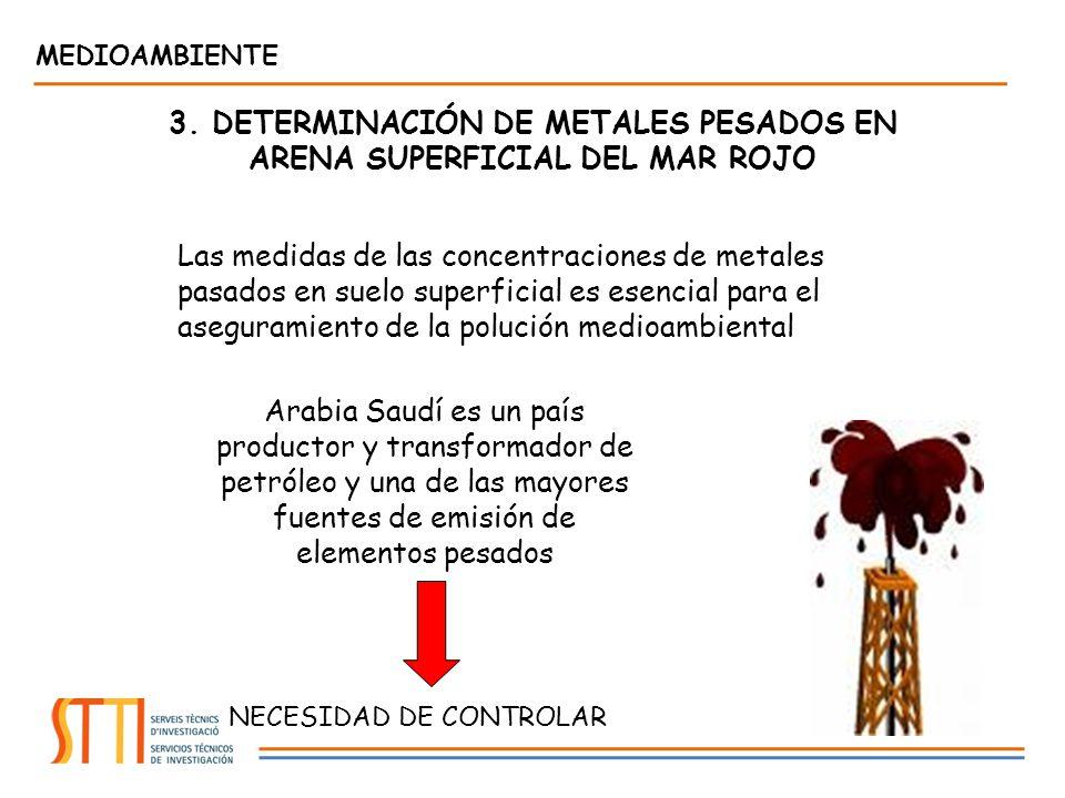 3. DETERMINACIÓN DE METALES PESADOS EN ARENA SUPERFICIAL DEL MAR ROJO Las medidas de las concentraciones de metales pasados en suelo superficial es es