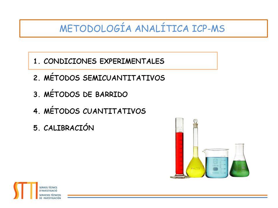 1.CONDICIONES EXPERIMENTALES 2.MÉTODOS SEMICUANTITATIVOS 3.MÉTODOS DE BARRIDO 4.MÉTODOS CUANTITATIVOS 5.CALIBRACIÓN METODOLOGÍA ANALÍTICA ICP-MS
