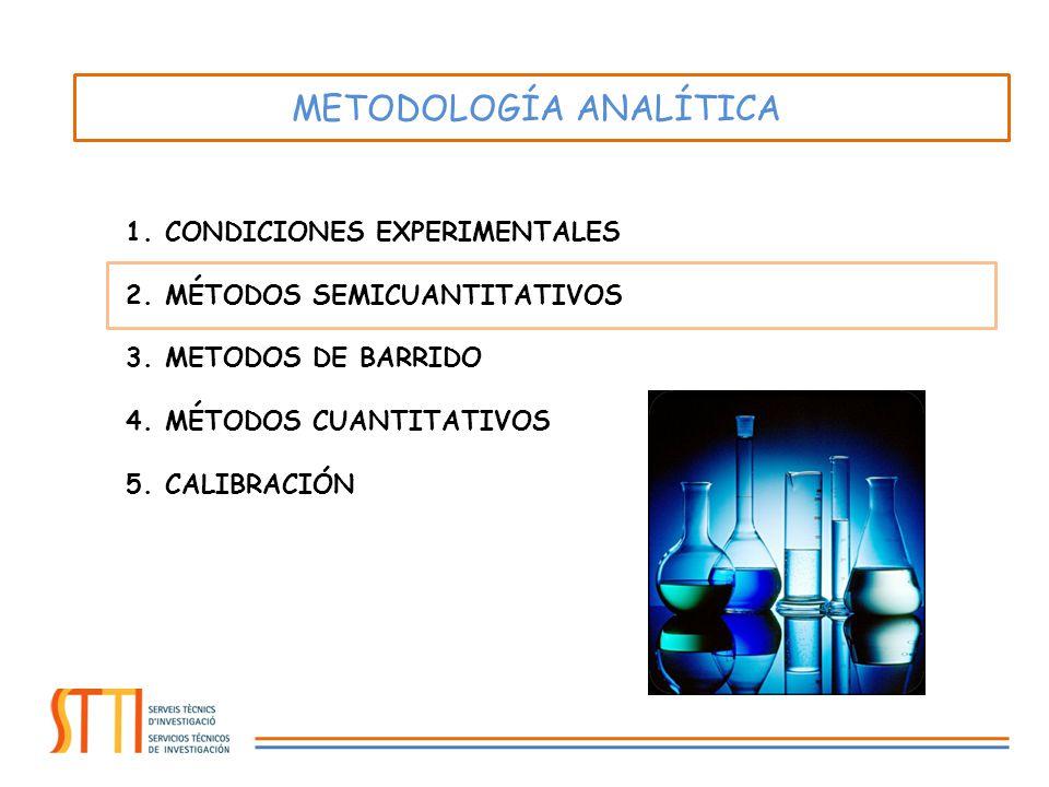 1.CONDICIONES EXPERIMENTALES 2.MÉTODOS SEMICUANTITATIVOS 3.METODOS DE BARRIDO 4.MÉTODOS CUANTITATIVOS 5.CALIBRACIÓN METODOLOGÍA ANALÍTICA