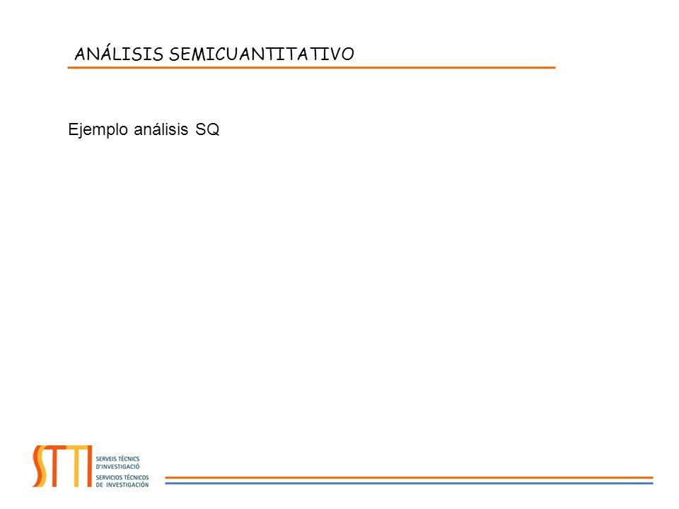 ANÁLISIS SEMICUANTITATIVO Ejemplo análisis SQ