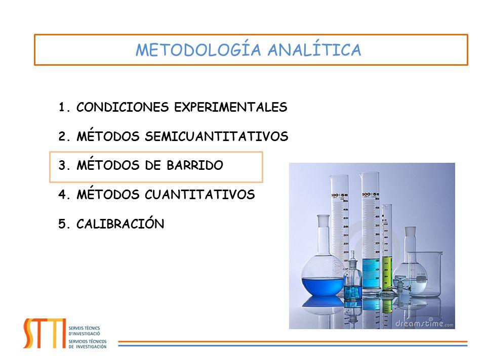 1.CONDICIONES EXPERIMENTALES 2.MÉTODOS SEMICUANTITATIVOS 3.MÉTODOS DE BARRIDO 4.MÉTODOS CUANTITATIVOS 5.CALIBRACIÓN METODOLOGÍA ANALÍTICA