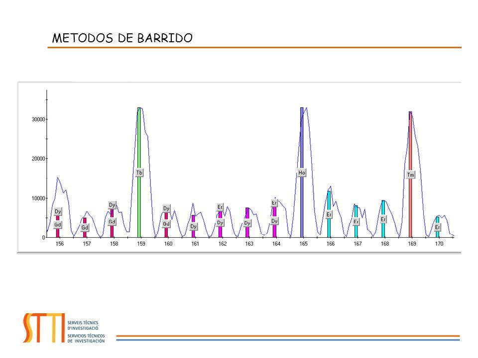 METODOS DE BARRIDO