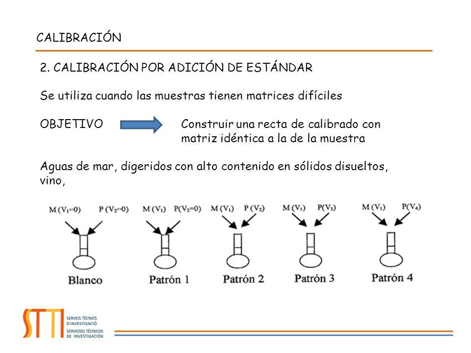 CALIBRACIÓN 2. CALIBRACIÓN POR ADICIÓN DE ESTÁNDAR Se utiliza cuando las muestras tienen matrices difíciles OBJETIVO Construir una recta de calibrado