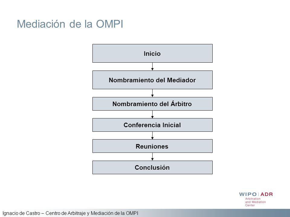 Ignacio de Castro – Centro de Arbitraje y Mediación de la OMPI Mediación de la OMPI Inicio Nombramiento del Mediador Nombramiento del Árbitro Conferen