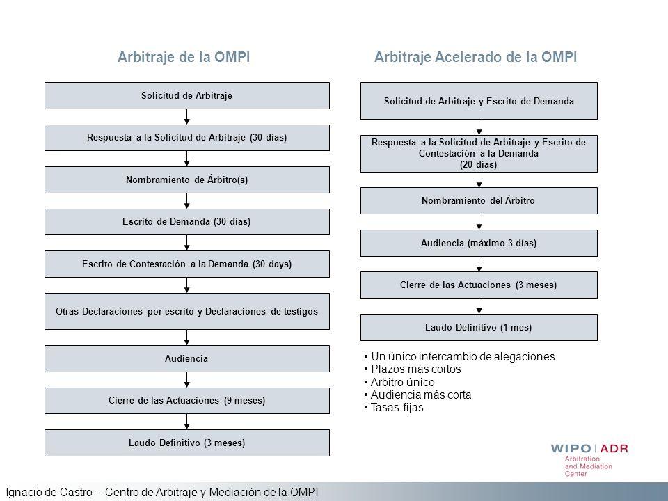 Ignacio de Castro – Centro de Arbitraje y Mediación de la OMPI Un único intercambio de alegaciones Plazos más cortos Arbitro único Audiencia más corta