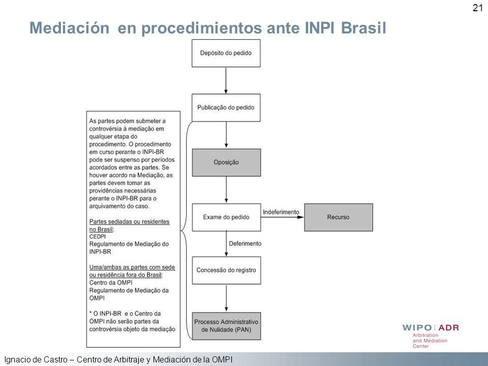 Ignacio de Castro – Centro de Arbitraje y Mediación de la OMPI 21 Mediación en procedimientos ante INPI Brasil