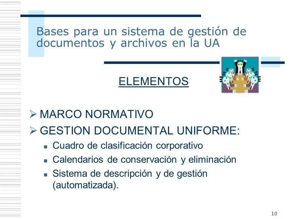 10 Bases para un sistema de gestión de documentos y archivos en la UA ELEMENTOS MARCO NORMATIVO GESTION DOCUMENTAL UNIFORME: Cuadro de clasificación c