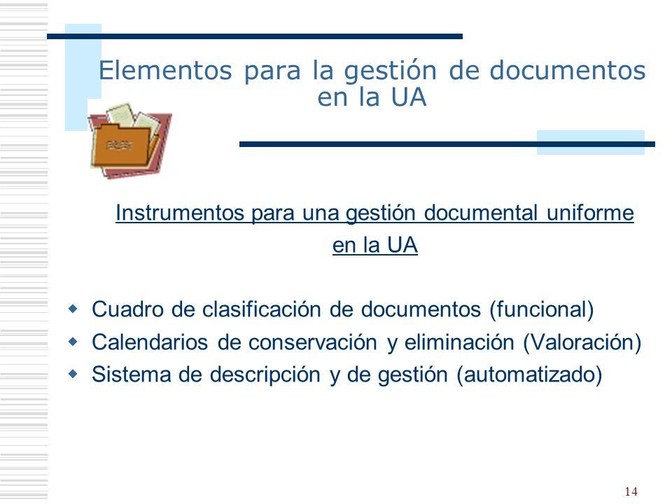14 Elementos para la gestión de documentos en la UA Instrumentos para una gestión documental uniforme en la UA Cuadro de clasificación de documentos (