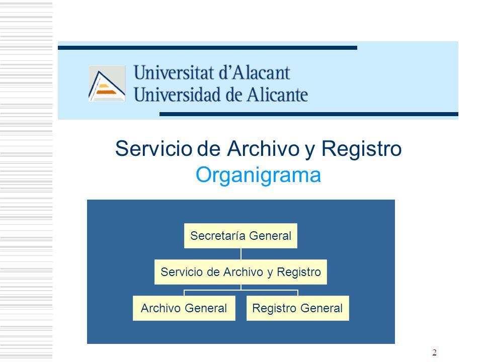 2 Servicio de Archivo y Registro Organigrama