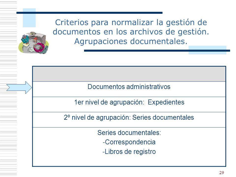29 Documentos administrativos 1er nivel de agrupación: Expedientes 2º nivel de agrupación: Series documentales Series documentales: -Correspondencia -
