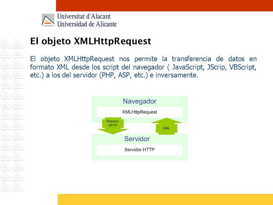 El objeto XMLHttpRequest El objeto XMLHttpRequest nos permite la transferencia de datos en formato XML desde los script del navegador ( JavaScript, JS