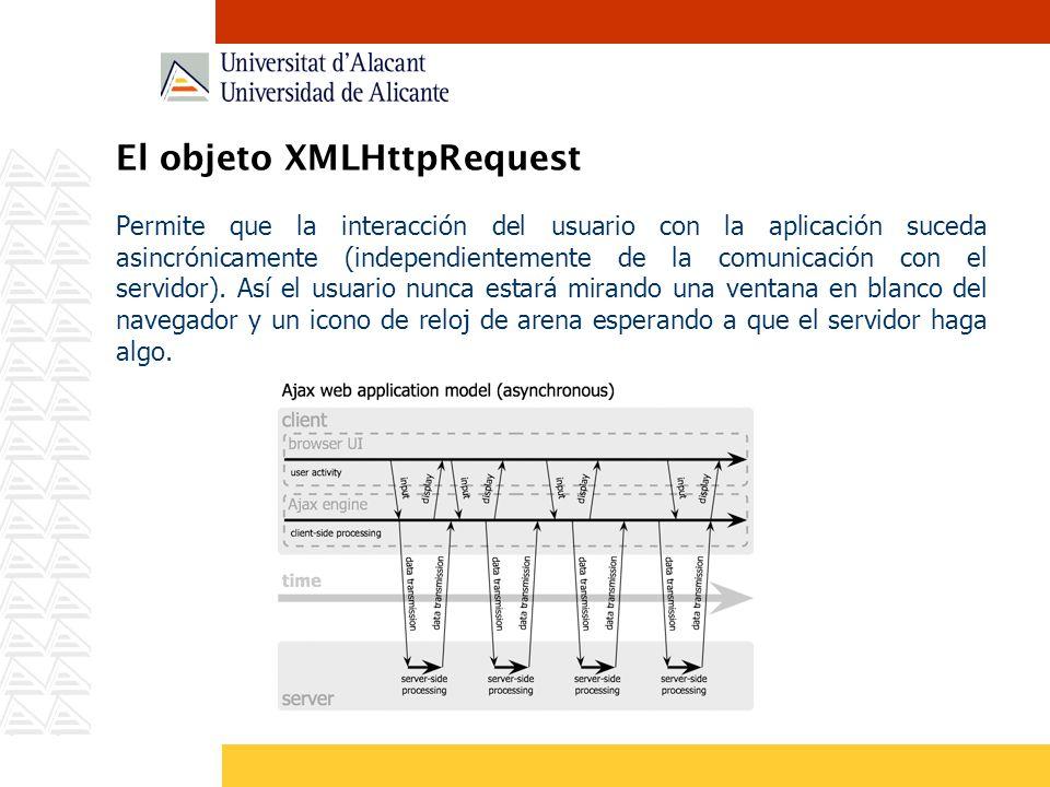 El objeto XMLHttpRequest Permite que la interacción del usuario con la aplicación suceda asincrónicamente (independientemente de la comunicación con e
