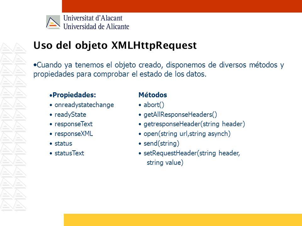 Uso del objeto XMLHttpRequest Cuando ya tenemos el objeto creado, disponemos de diversos métodos y propiedades para comprobar el estado de los datos.