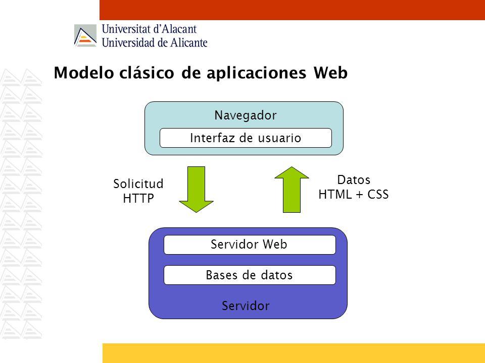 Modelo clásico de aplicaciones Web Servidor Solicitud HTTP Datos HTML + CSS Bases datos http://cv1.cpd.ua.es/WebCv/CtrlZonaPersonal/LoginCv.asphttp://cv1.cpd.ua.es/WebCv/