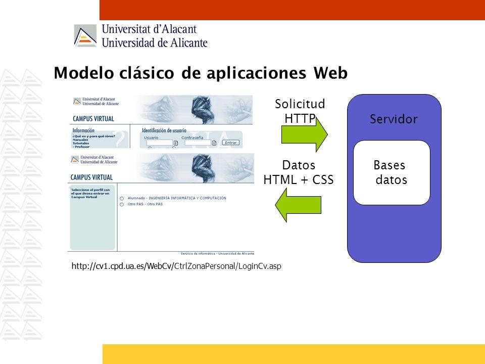 Modelo clásico de aplicaciones Web Servidor Solicitud HTTP Datos HTML + CSS Bases datos http://cv1.cpd.ua.es/WebCv/CtrlZonaPersonal/LoginCv.asphttp://