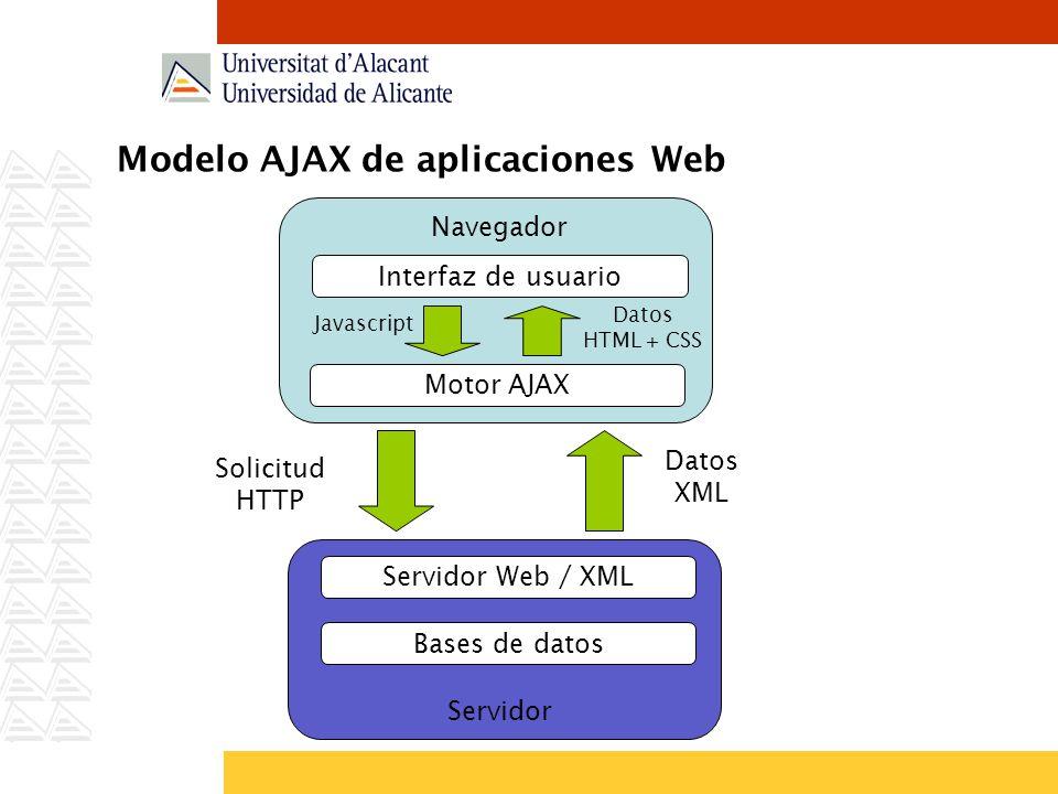 Modelo AJAX de aplicaciones Web Servidor Solicitud HTTP Datos XML Bases datos http://maps.google.es/