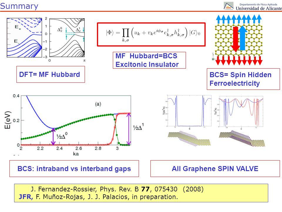 Summary J. Fernandez-Rossier, Phys. Rev. B 77, 075430 (2008) JFR, F.