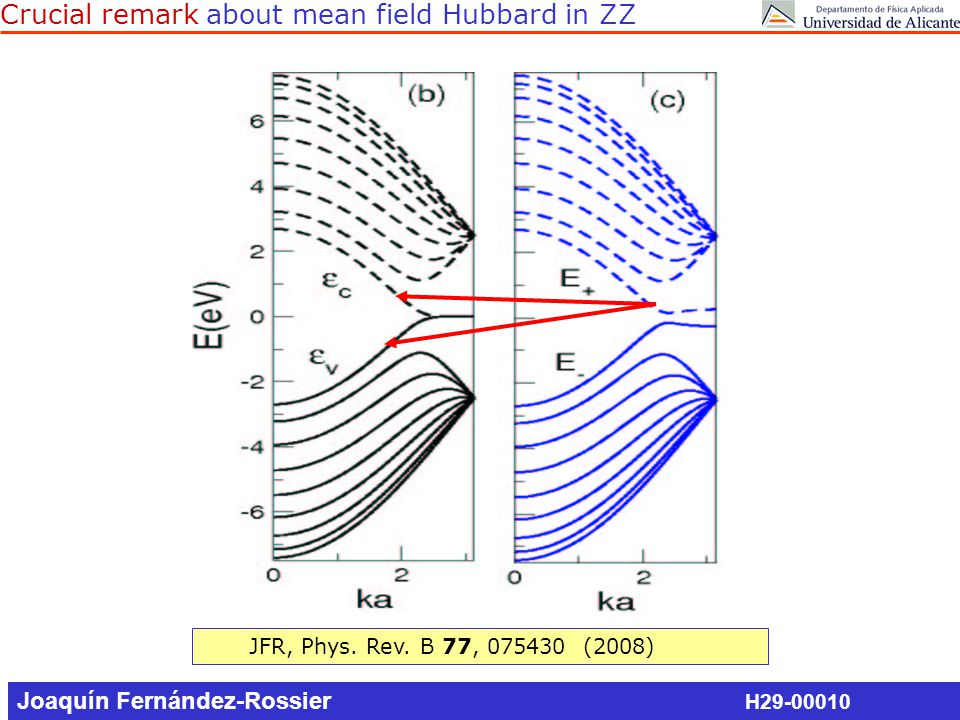 Crucial remark about mean field Hubbard in ZZ JFR, Phys. Rev. B 77, 075430 (2008) Joaquín Fernández-Rossier H29-00010