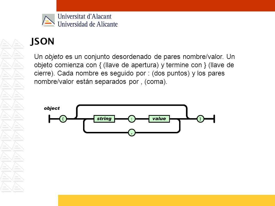 JSON Un objeto es un conjunto desordenado de pares nombre/valor. Un objeto comienza con { (llave de apertura) y termine con } (llave de cierre). Cada