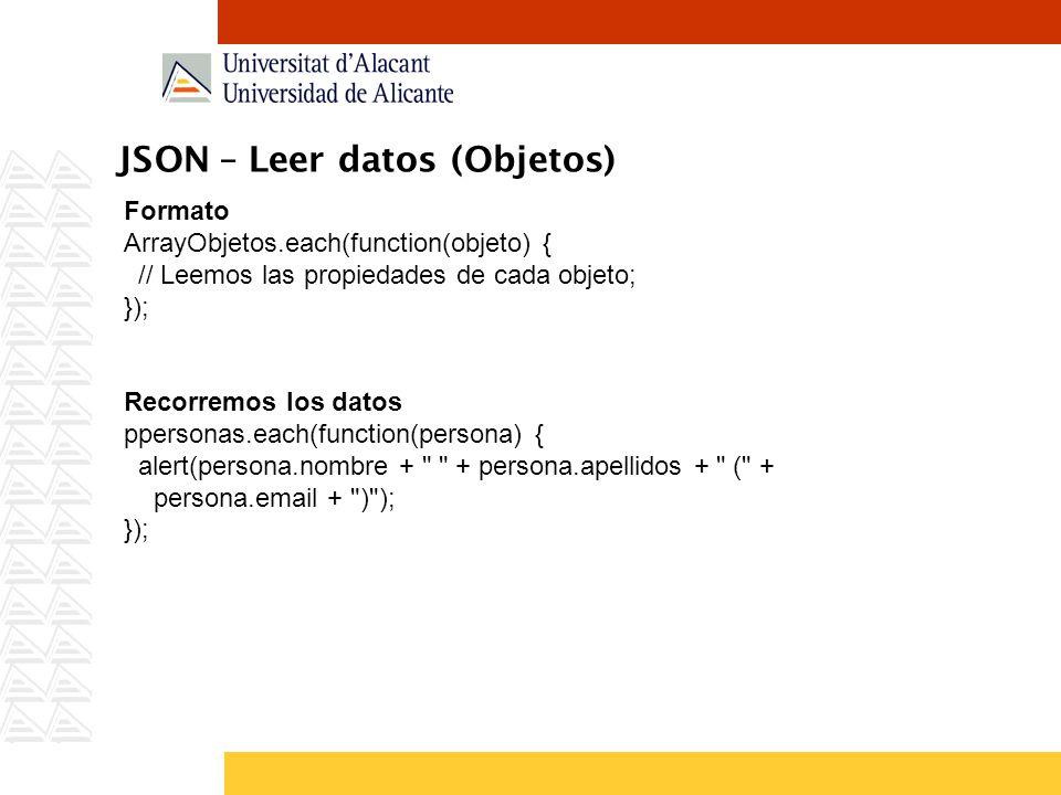 JSON – Leer datos (Objetos) Formato ArrayObjetos.each(function(objeto) { // Leemos las propiedades de cada objeto; }); Recorremos los datos ppersonas.each(function(persona) { alert(persona.nombre + + persona.apellidos + ( + persona.email + ) ); });