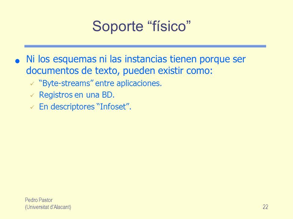 Pedro Pastor (Universitat d Alacant)22 Soporte físico Ni los esquemas ni las instancias tienen porque ser documentos de texto, pueden existir como: Byte-streams entre aplicaciones.