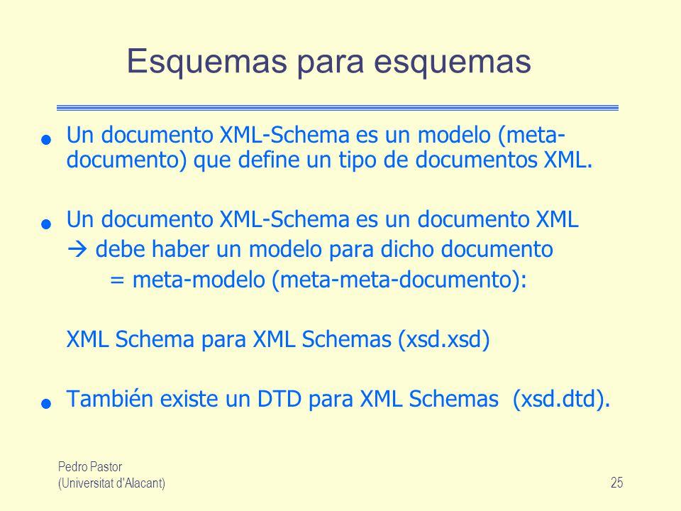 Pedro Pastor (Universitat d Alacant)25 Esquemas para esquemas Un documento XML-Schema es un modelo (meta- documento) que define un tipo de documentos XML.