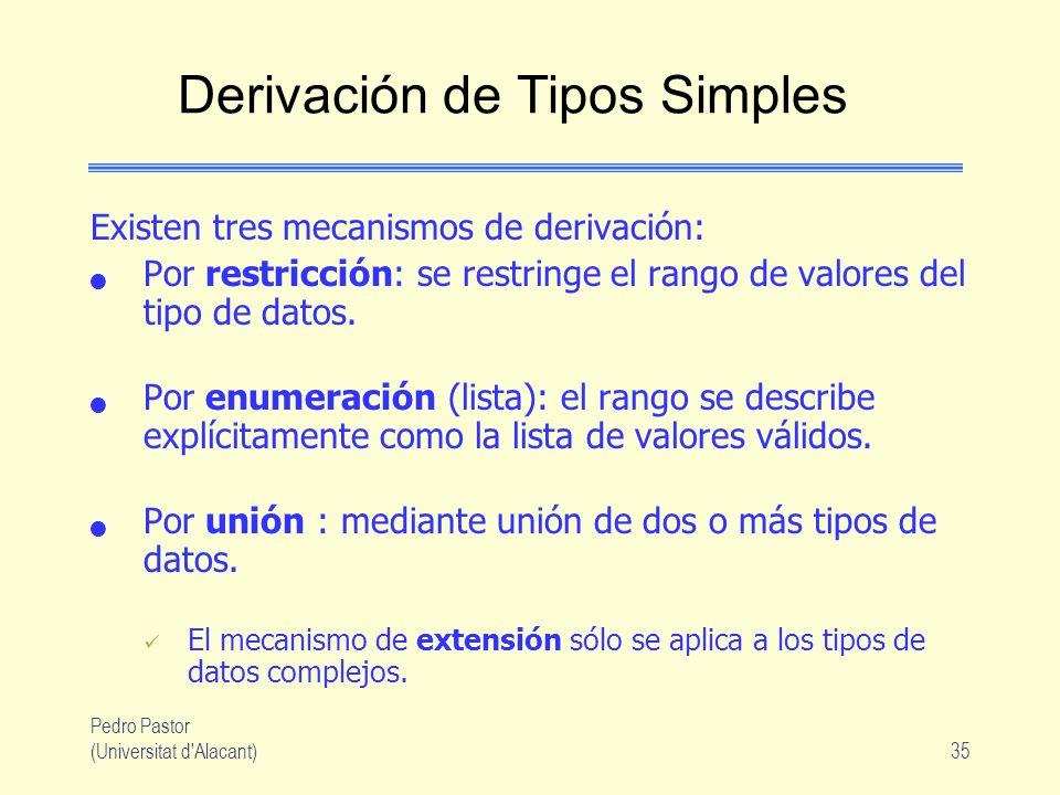 Pedro Pastor (Universitat d Alacant)35 Derivación de Tipos Simples Existen tres mecanismos de derivación: Por restricción: se restringe el rango de valores del tipo de datos.