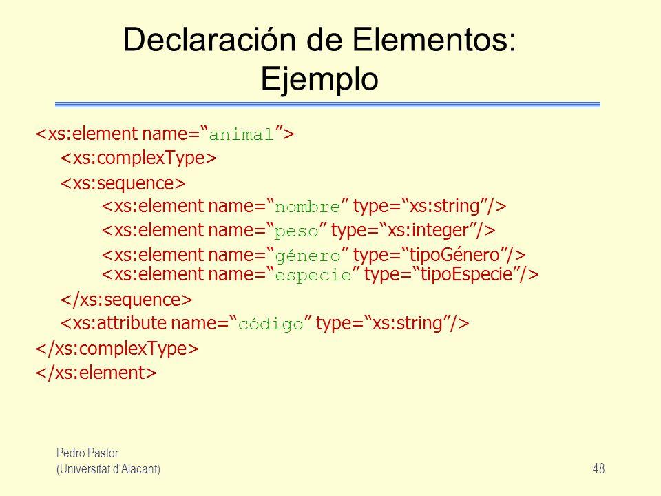 Pedro Pastor (Universitat d Alacant)48 Declaración de Elementos: Ejemplo