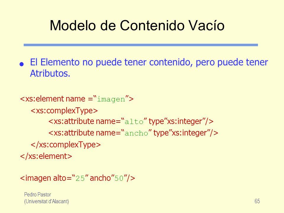 Pedro Pastor (Universitat d Alacant)65 Modelo de Contenido Vacío El Elemento no puede tener contenido, pero puede tener Atributos.