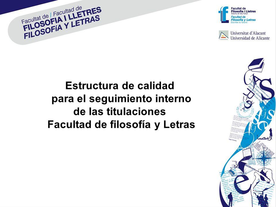 Estructura de calidad para el seguimiento interno de las titulaciones Facultad de filosofía y Letras