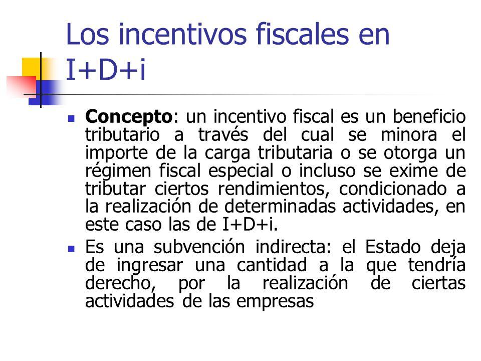 Los incentivos fiscales en I+D+i Incentivos fiscales respecto a los ingresos derivados de la I+D: (derechos de la propiedad intelectual e industrial) Rendimiento del trabajo (IRPF)(Autores) Rendimiento de capital(IRPF)(NO autores si no está afecto a una actividad económica) Rendimiento de actividades económicas (IRPF/IS)(Autor o no autor si está afecta a una actividad económica) Incentivos fiscales en los gastos deducibles de la Base imponible(IRPF/IS) para determinar el rendimiento neto Incentivos fiscales en las deducciones en la cuota (IRPF/IS)