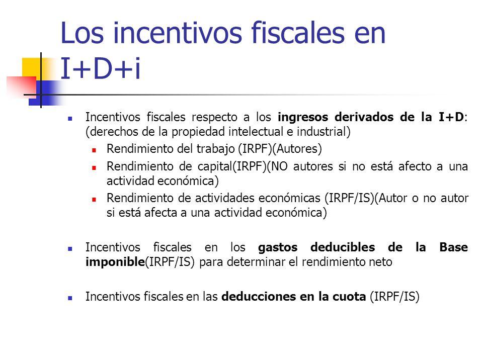 Los incentivos fiscales en I+D+i Incentivos fiscales respecto a los ingresos derivados de la I+D: (derechos de la propiedad intelectual e industrial)