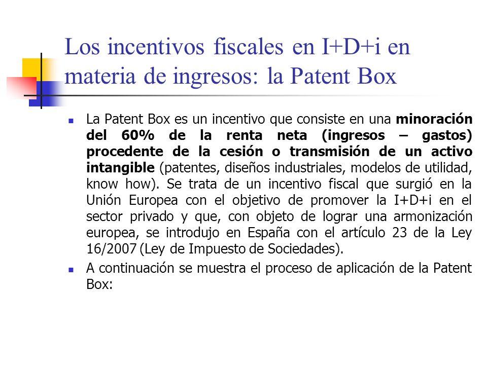 Los incentivos fiscales en I+D+i en materia de ingresos: la Patent Box La Patent Box es un incentivo que consiste en una minoración del 60% de la rent