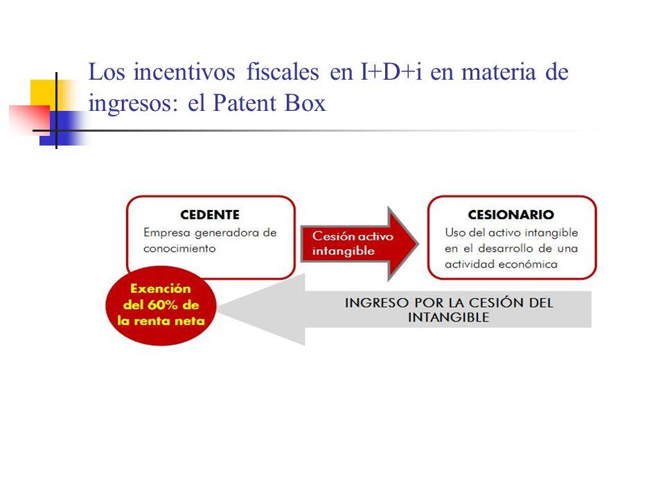 Los incentivos fiscales en I+D+i en materia de ingresos: la Patent Box Ley 14/2013,de 27 dic.de emprendedores la ha mantenido y ampliado: Ingresos procedentes de la cesión del derecho de uso de patentes, dibujos, modelos, planos, fórmulas o procedimientos secretos o derechos sobre informaciones relativas a experiencias industriales, comerciales o científicas, se integran en la BI en un 40% de su importe.