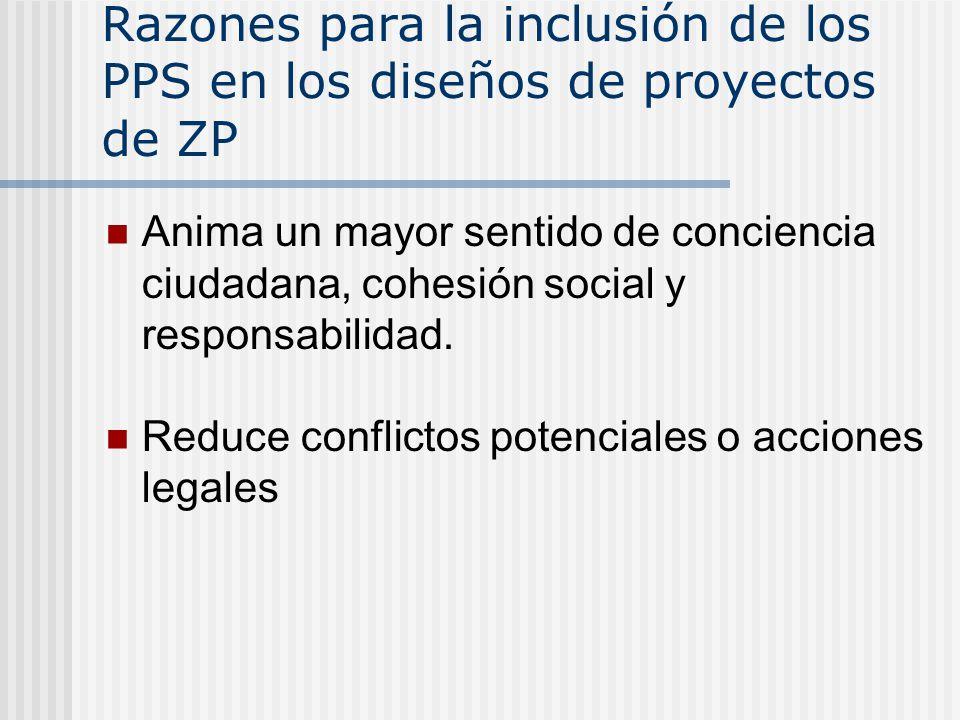 Razones para la inclusión de los PPS en los diseños de proyectos de ZP Anima un mayor sentido de conciencia ciudadana, cohesión social y responsabilidad.