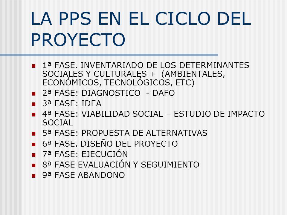 LA PPS EN EL CICLO DEL PROYECTO 1ª FASE.