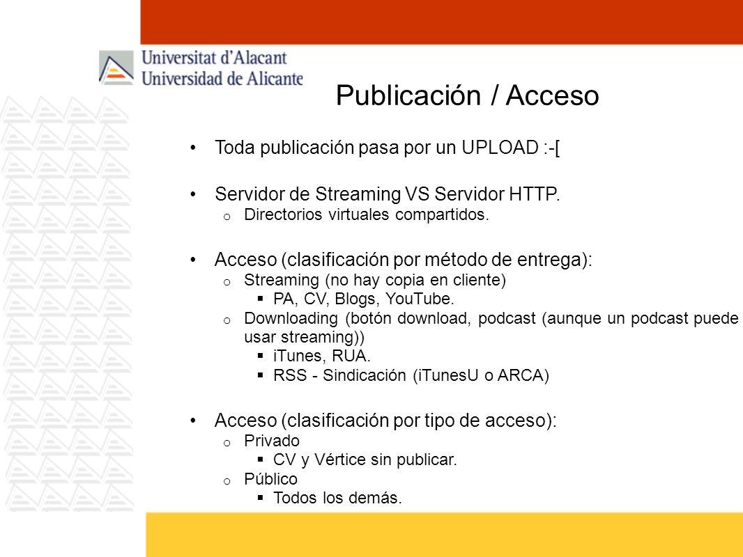 Publicación / Acceso Toda publicación pasa por un UPLOAD :-[ Servidor de Streaming VS Servidor HTTP. o Directorios virtuales compartidos. Acceso (clas