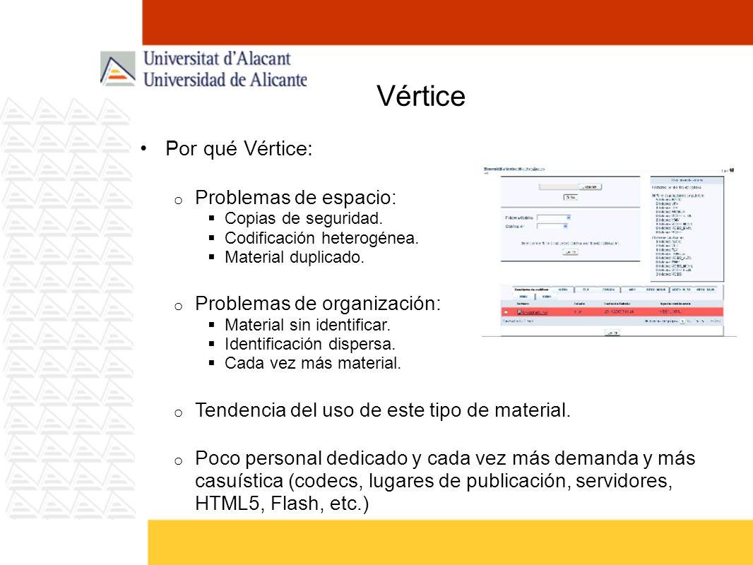 Vértice Por qué Vértice: o Problemas de espacio: Copias de seguridad. Codificación heterogénea. Material duplicado. o Problemas de organización: Mater