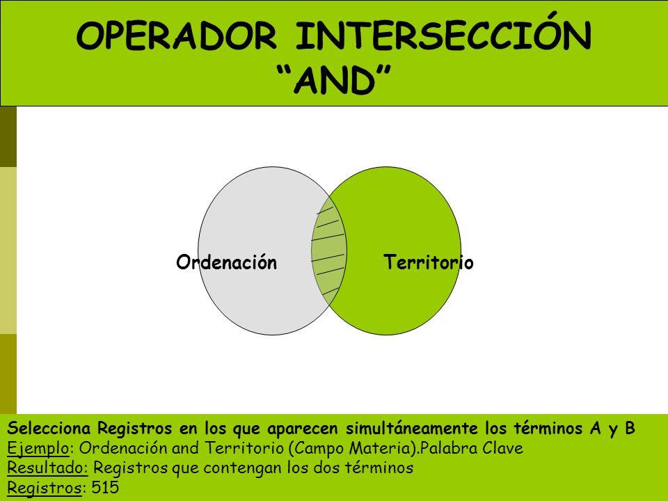 OPERADOR INTERSECCIÓN AND Selecciona Registros en los que aparecen simultáneamente los términos A y B Ejemplo: Ordenación and Territorio (Campo Materi