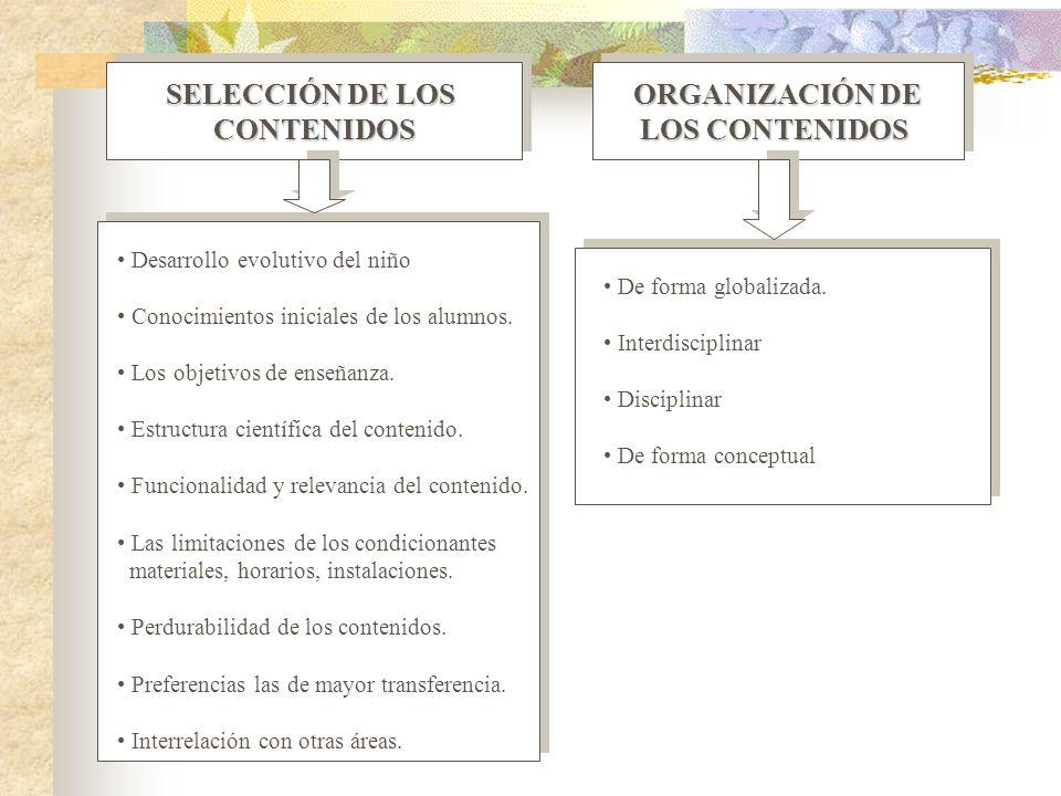 SELECCIÓN DE LOS CONTENIDOS CONTENIDOS Desarrollo evolutivo del niño Conocimientos iniciales de los alumnos. Los objetivos de enseñanza. Estructura ci