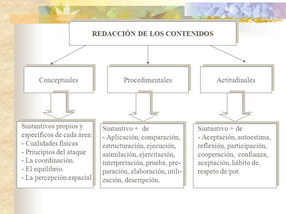 REDACCIÓN DE LOS CONTENIDOS Conceptuales Procedimentales Actitudinales Sustantivos propios y específicos de cada área: - Cualidades físicas - Principi