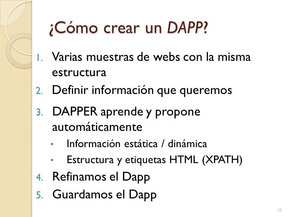¿Cómo crear un DAPP. 1. Varias muestras de webs con la misma estructura 2.