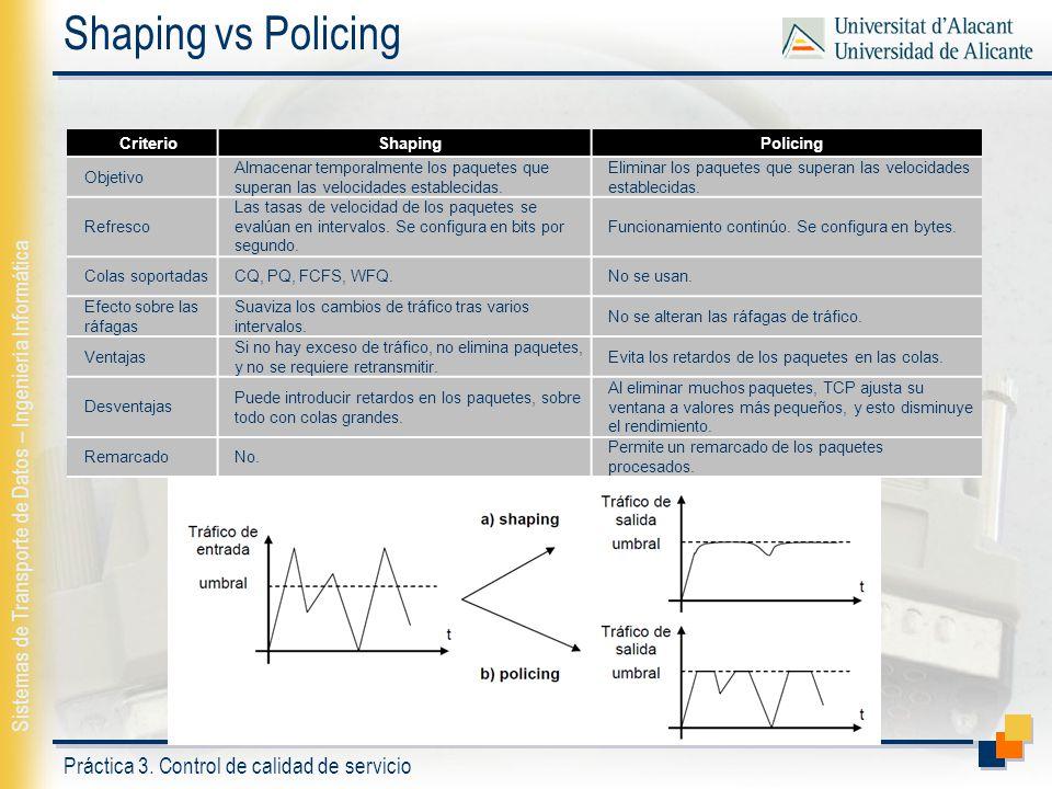 Práctica 3. Control de calidad de servicio Sistemas de Transporte de Datos – Ingeniería Informática Shaping vs Policing CriterioShapingPolicing Objeti