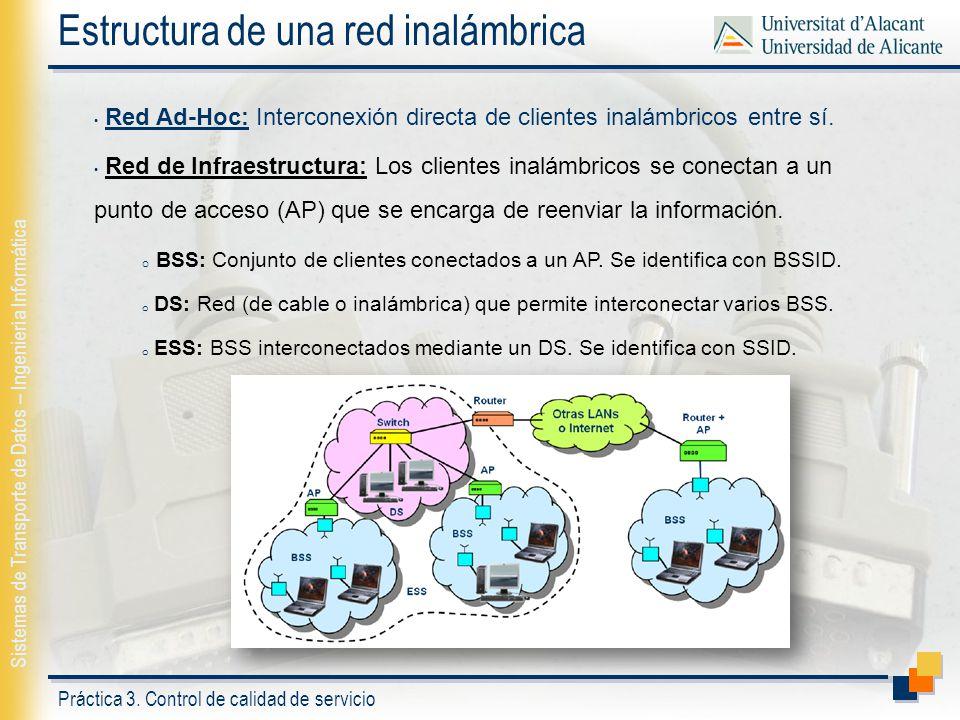 Práctica 3. Control de calidad de servicio Sistemas de Transporte de Datos – Ingeniería Informática Estructura de una red inalámbrica Red Ad-Hoc: Inte
