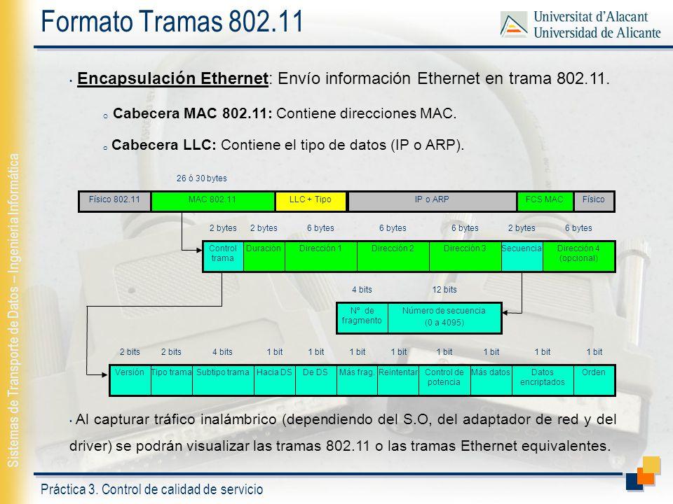 Práctica 3. Control de calidad de servicio Sistemas de Transporte de Datos – Ingeniería Informática Formato Tramas 802.11 Encapsulación Ethernet: Enví
