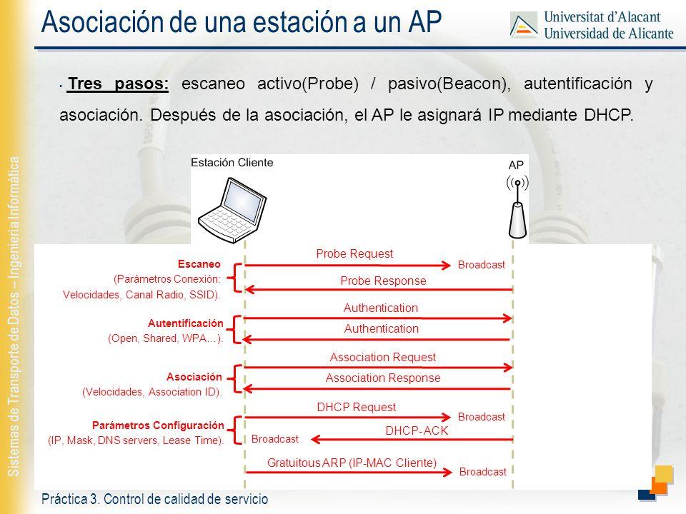 Práctica 3. Control de calidad de servicio Sistemas de Transporte de Datos – Ingeniería Informática Asociación de una estación a un AP Tres pasos: esc