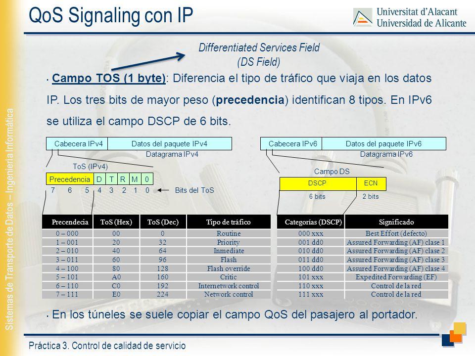 Práctica 3. Control de calidad de servicio Sistemas de Transporte de Datos – Ingeniería Informática QoS Signaling con IP Campo TOS (1 byte): Diferenci