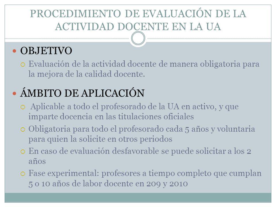 OBJETIVO Evaluación de la actividad docente de manera obligatoria para la mejora de la calidad docente.