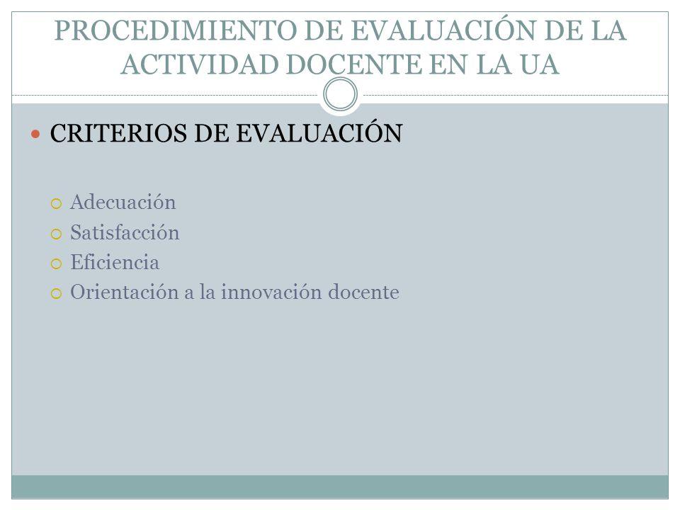 PROCEDIMIENTO DE EVALUACIÓN DE LA ACTIVIDAD DOCENTE EN LA UA CRITERIOS DE EVALUACIÓN Adecuación Satisfacción Eficiencia Orientación a la innovación docente
