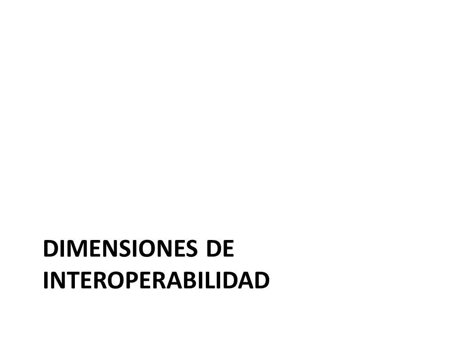Plataforma intermediación Organismos Tramitadores TSA Empleado Público Organismos Emisores DGP